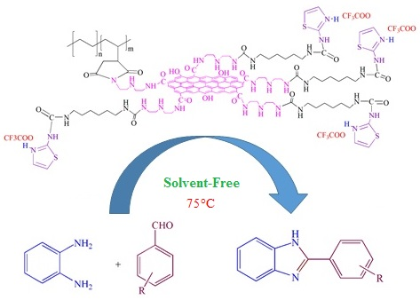 Trifluoroacetate-bonded polyethylene graphene oxide composite as a novel and efficient catalyst for the synthesis of benzimidazoles under solvent-free conditions
