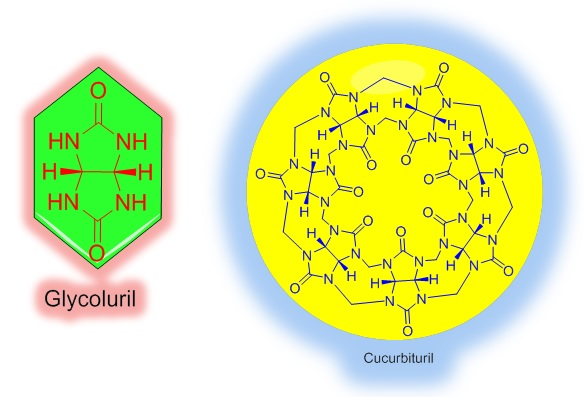 Spotlight: Glycoluril based catalysts